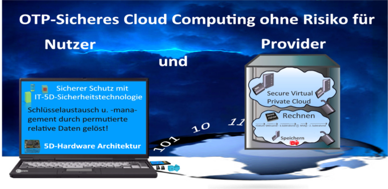 OTP in der Cloud